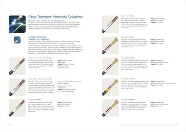 Ett uppslag ur Ericsson Network Technologie's produktkatalog