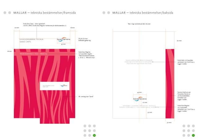 Ett uppslag ur Svensk Fjärrvärmes grafiska manual