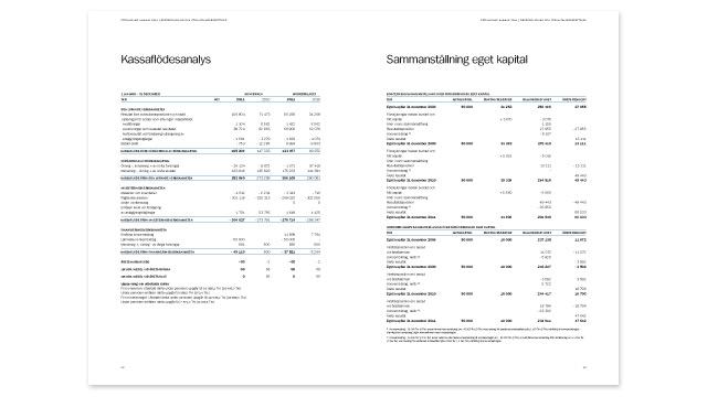 Ett uppslag ur Stockholms Hamnars årsbokslut 2011