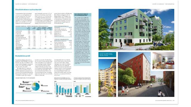 Ett uppslag ur Stockholmshems årsredovisning 2011