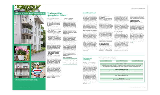 Stockholmshem årsredovisning 2013